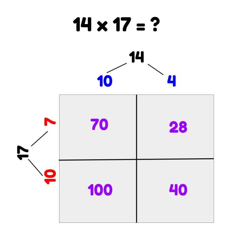 Area-33